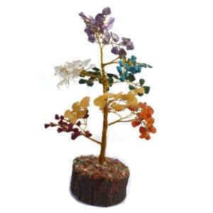 Δέντρο ζωής Chakra
