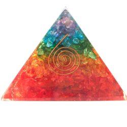Πυραμίδα τσακρα